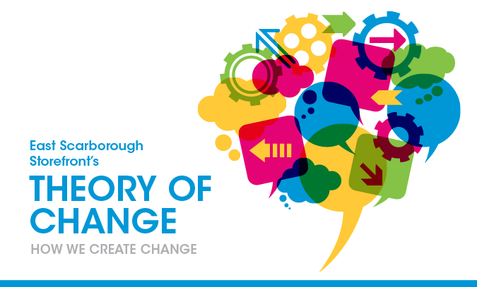 Theory of Change | East Scarborough Storefront